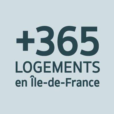 + 365 logements en Ile-de-France