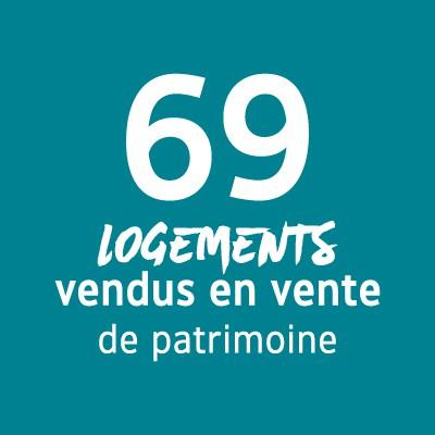 69 logements vendus en vente de patrimoine